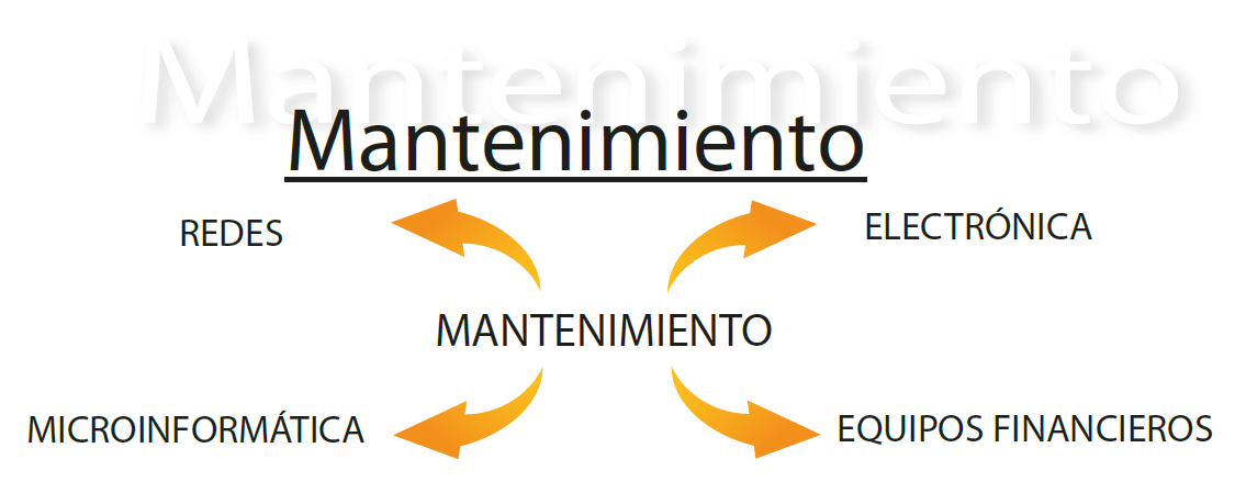 ide-mantenimiento.png